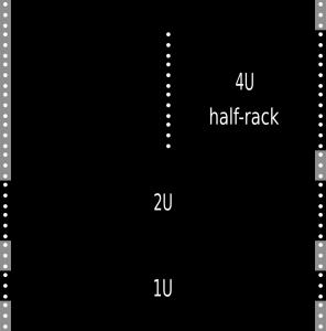 Przykładowy podział zajętości szafy rack 19'